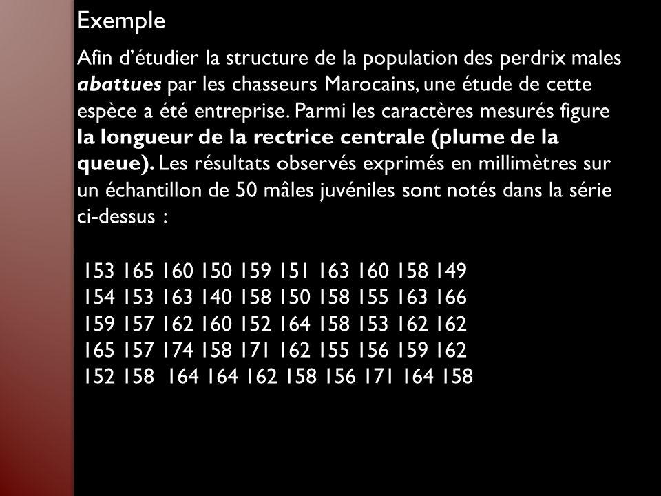 Dans le cadre de létude de la population des perdrix, les valeurs de la longueur de la rectrice principale peuvent être réparties de la façon suivante : définition du nombre de classes : Règle de Sturge : 1 + (3,3 log 50) = 6,60 Règle de Yule : 2,5 4 50 = 6,64 les deux valeurs sont très peu différentes définition de lintervalle de classe : IC = (174 140)/6,6 = 5,15 mm que lon arrondit à 5 mm par commodité