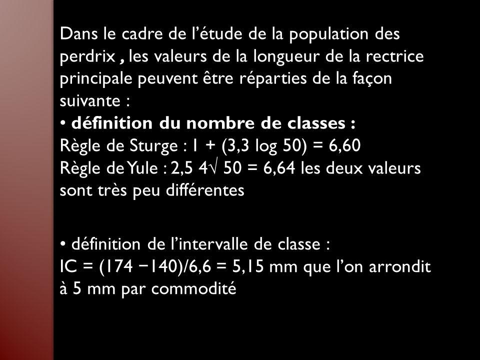 xi : longueur de la rectrice bornes des classes Valeur médiane des classes, xi ni : nombre dindividu par classe de taille xi fi : fréquence relative Fi cum.