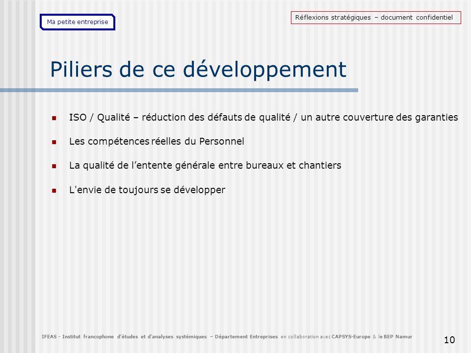 Ma petite entreprise 10 Piliers de ce développement ISO / Qualité – réduction des défauts de qualité / un autre couverture des garanties Les compétenc