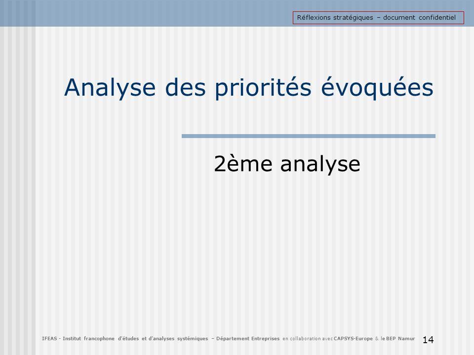Analyse des priorités évoquées 2ème analyse 14 IFEAS - Institut francophone détudes et danalyses systémiques – Département Entreprises en collaboratio