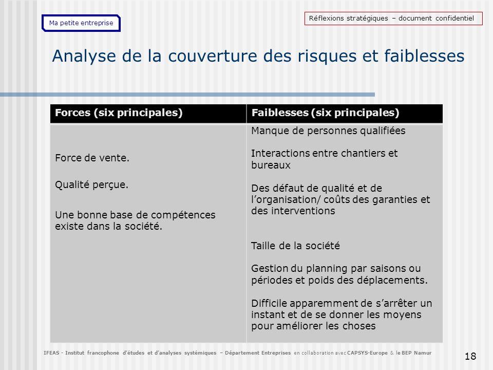 Ma petite entreprise 18 Analyse de la couverture des risques et faiblesses Forces (six principales)Faiblesses (six principales) Force de vente. Qualit