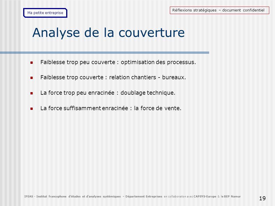 Ma petite entreprise Analyse de la couverture Faiblesse trop peu couverte : optimisation des processus. Faiblesse trop couverte : relation chantiers -