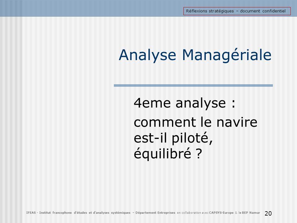Analyse Managériale 4eme analyse : comment le navire est-il piloté, équilibré ? 20 IFEAS - Institut francophone détudes et danalyses systémiques – Dép