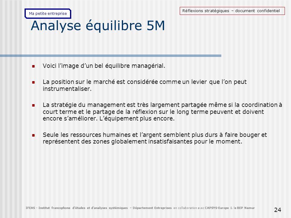 Ma petite entreprise Analyse équilibre 5M Voici limage dun bel équilibre managérial. La position sur le marché est considérée comme un levier que lon