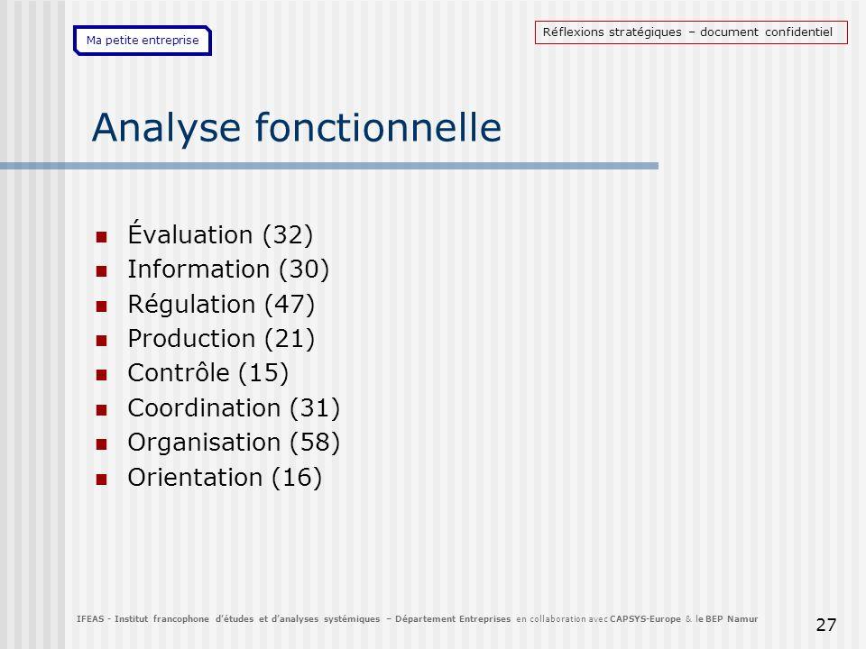 Ma petite entreprise 27 Analyse fonctionnelle Évaluation (32) Information (30) Régulation (47) Production (21) Contrôle (15) Coordination (31) Organis
