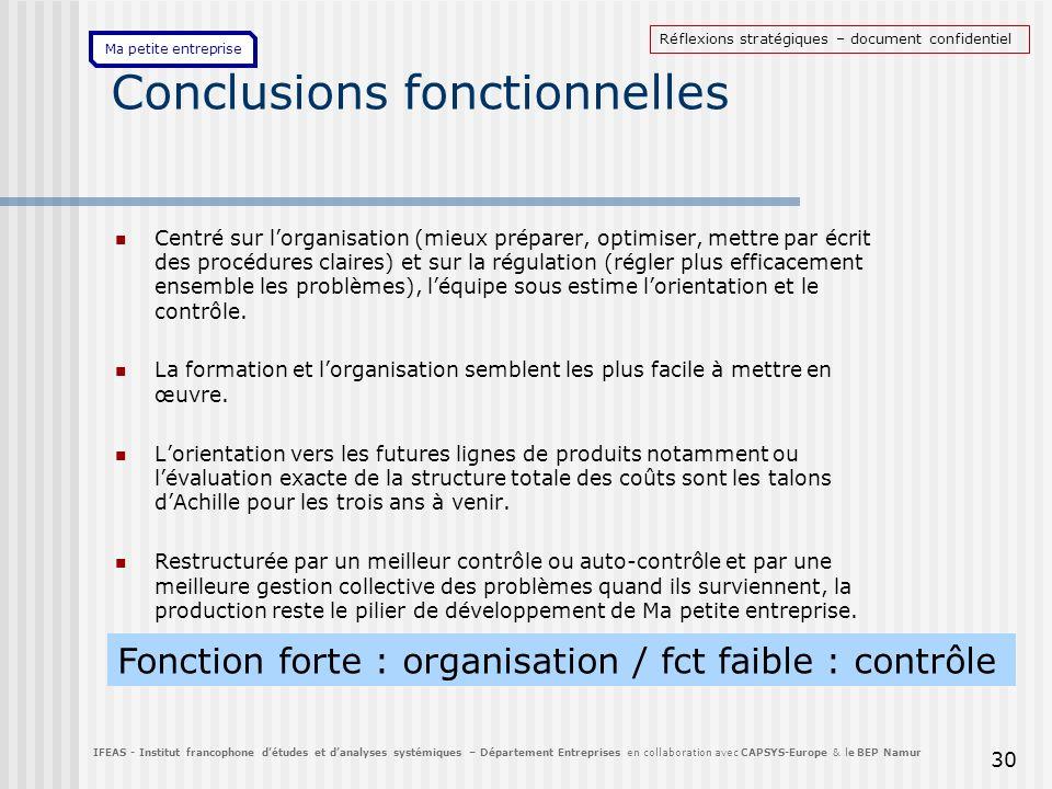Ma petite entreprise Conclusions fonctionnelles Centré sur lorganisation (mieux préparer, optimiser, mettre par écrit des procédures claires) et sur l