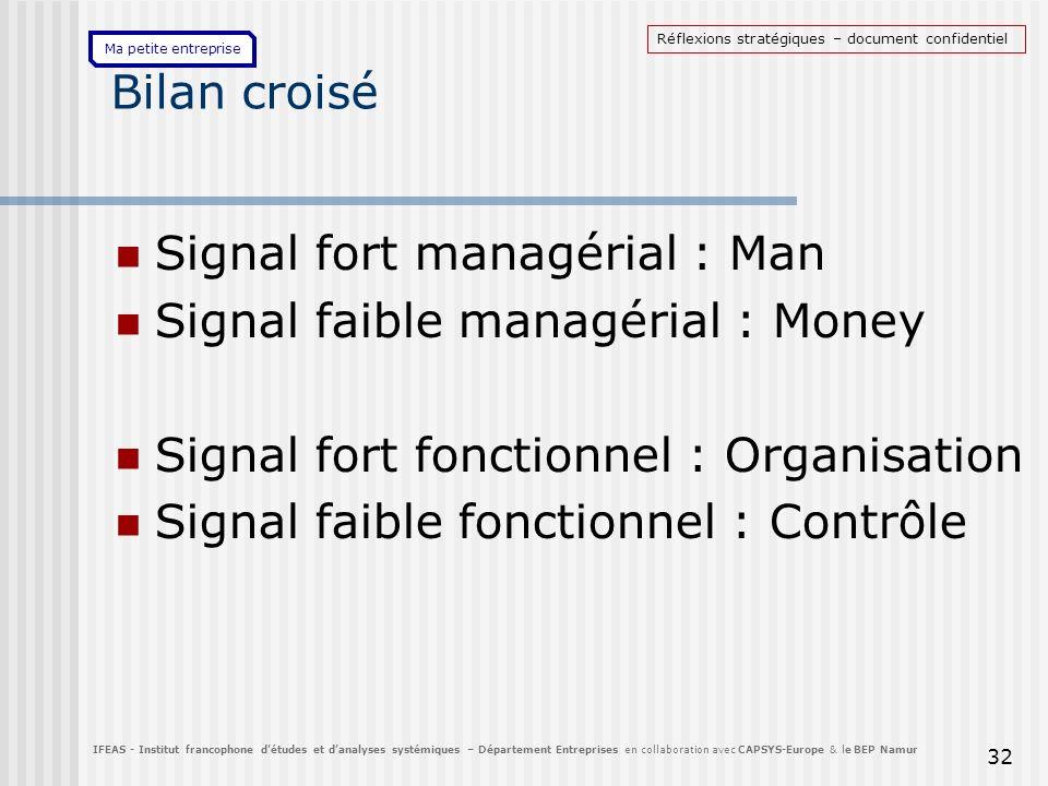 Ma petite entreprise Bilan croisé Signal fort managérial : Man Signal faible managérial : Money Signal fort fonctionnel : Organisation Signal faible f