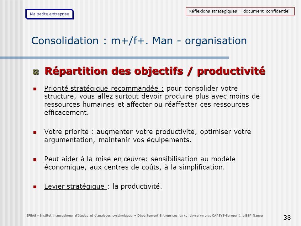 Ma petite entreprise 38 Consolidation : m+/f+. Man - organisation Répartition des objectifs / productivité Priorité stratégique recommandée : pour con