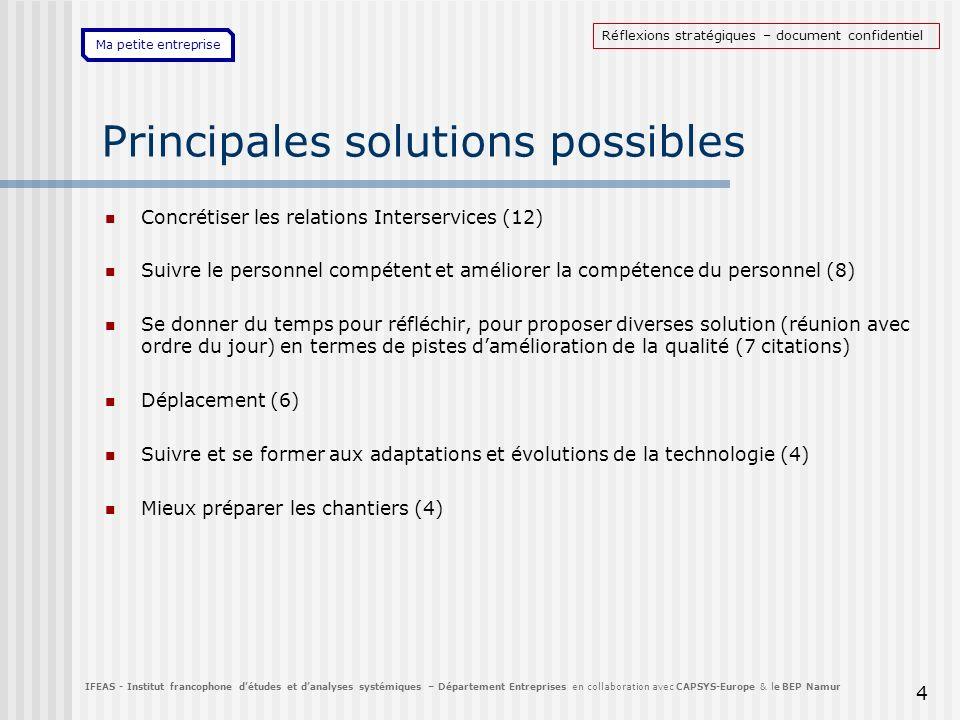 Ma petite entreprise 4 Principales solutions possibles Concrétiser les relations Interservices (12) Suivre le personnel compétent et améliorer la comp