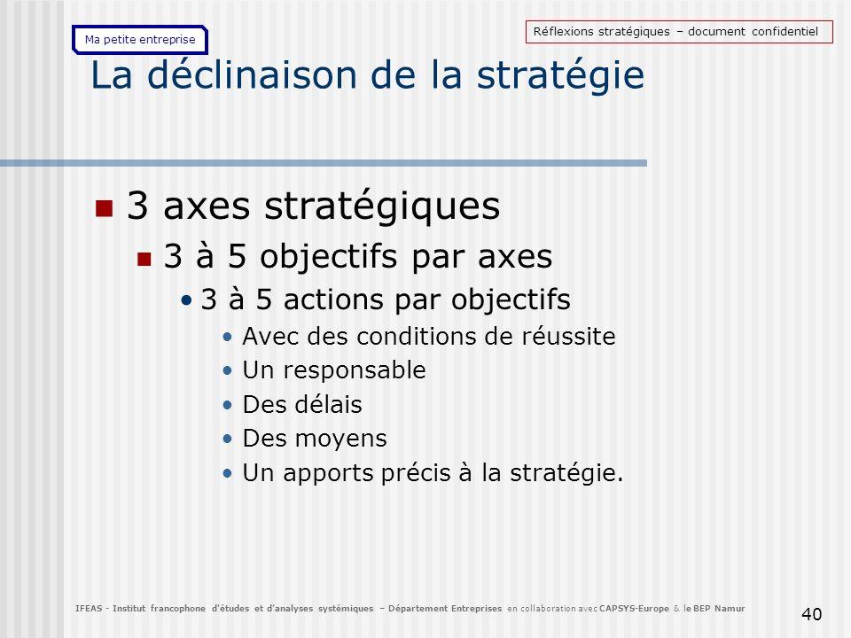 Ma petite entreprise La déclinaison de la stratégie 3 axes stratégiques 3 à 5 objectifs par axes 3 à 5 actions par objectifs Avec des conditions de ré