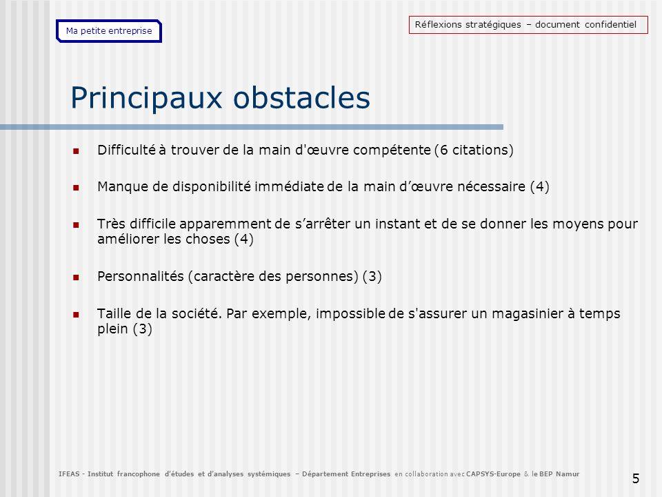 Ma petite entreprise 5 Principaux obstacles Difficulté à trouver de la main d'œuvre compétente (6 citations) Manque de disponibilité immédiate de la m