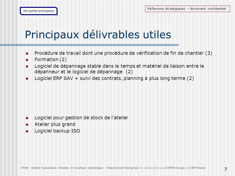 Ma petite entreprise 7 Principaux délivrables utiles Procédure de travail dont une procédure de vérification de fin de chantier (3) Formation (2) Logi