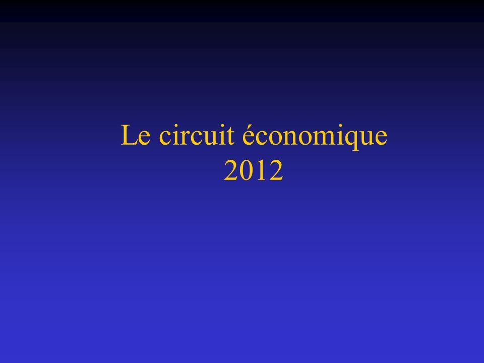 Le circuit économique 2012