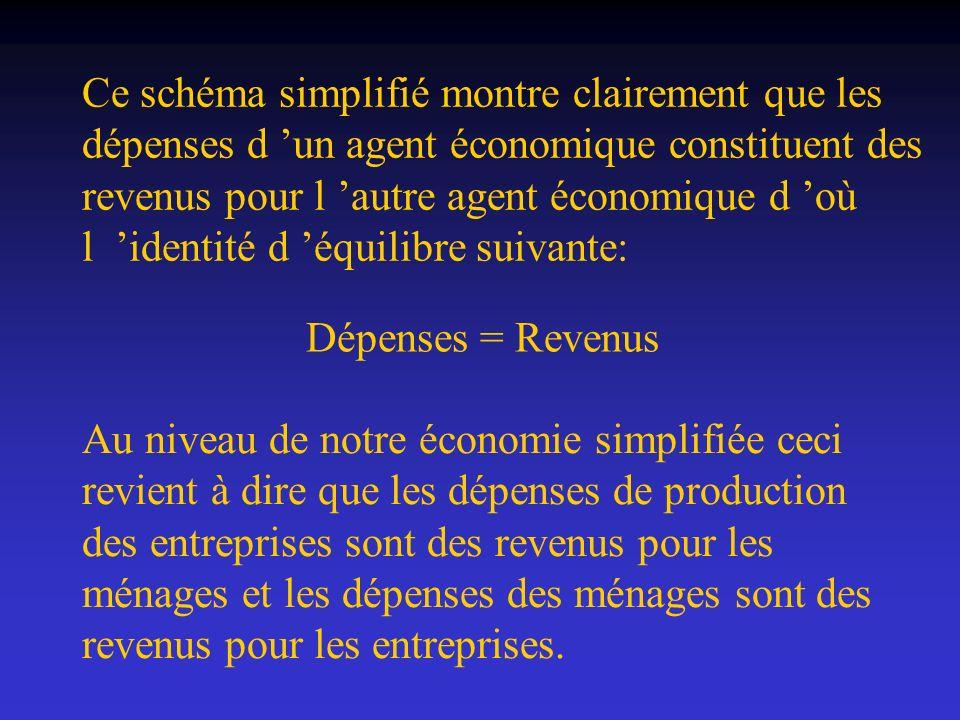 Ce schéma simplifié montre clairement que les dépenses d un agent économique constituent des revenus pour l autre agent économique d où l identité d é