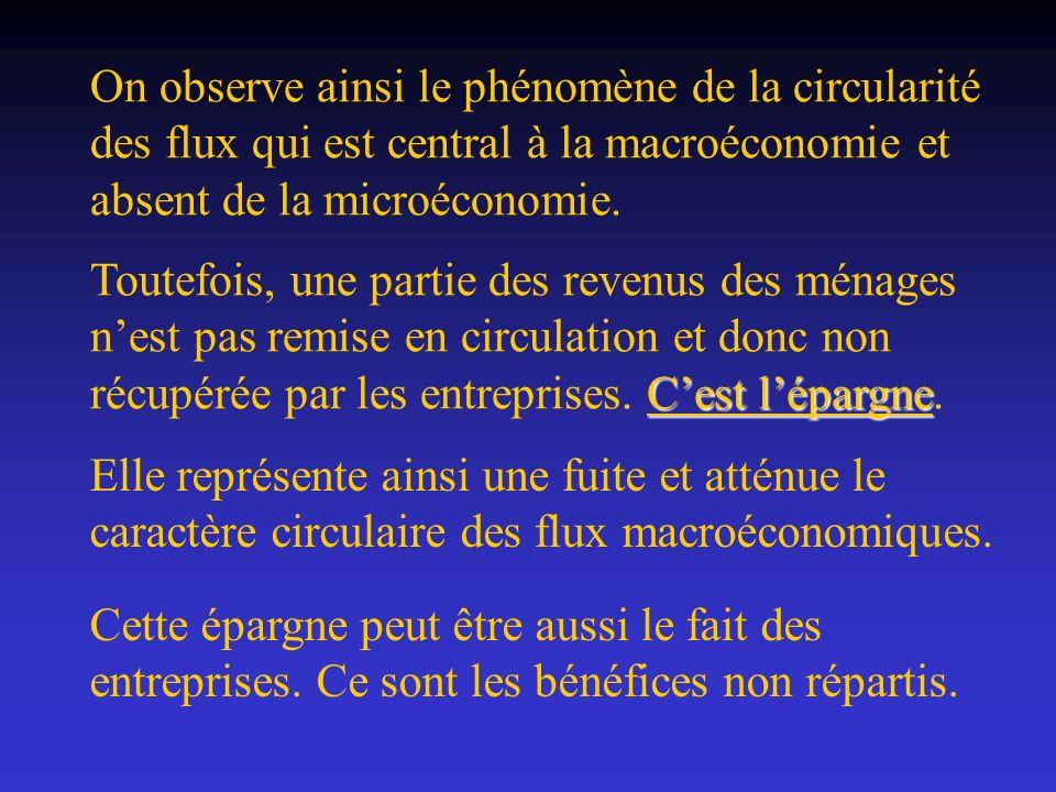 On observe ainsi le phénomène de la circularité des flux qui est central à la macroéconomie et absent de la microéconomie. Cest lépargne Toutefois, un