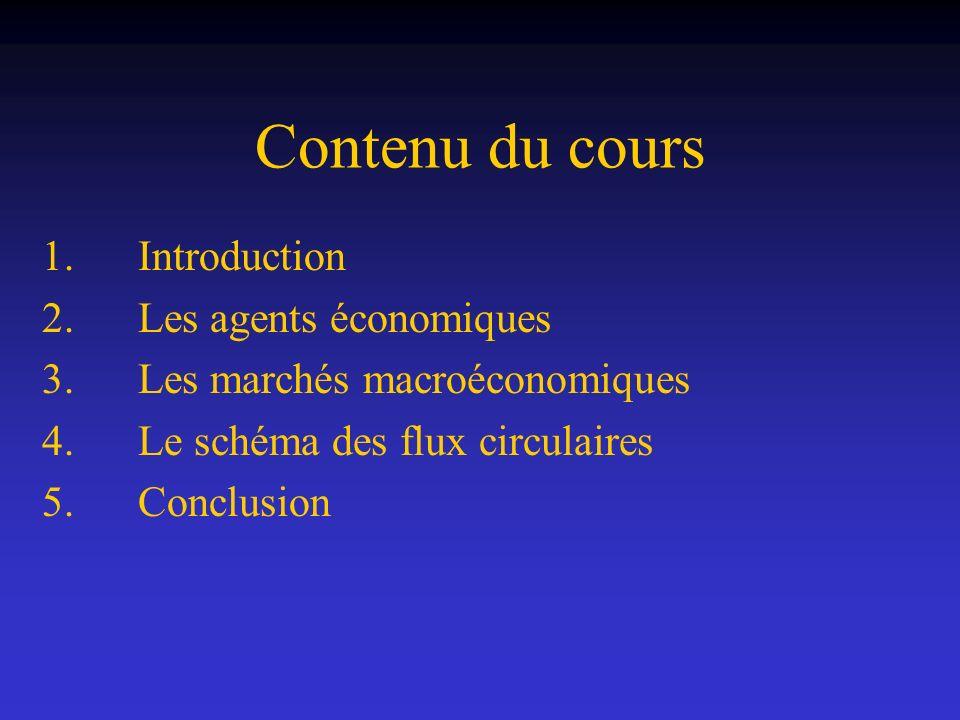 Contenu du cours 1. Introduction 2. Les agents économiques 3.Les marchés macroéconomiques 4.Le schéma des flux circulaires 5.Conclusion
