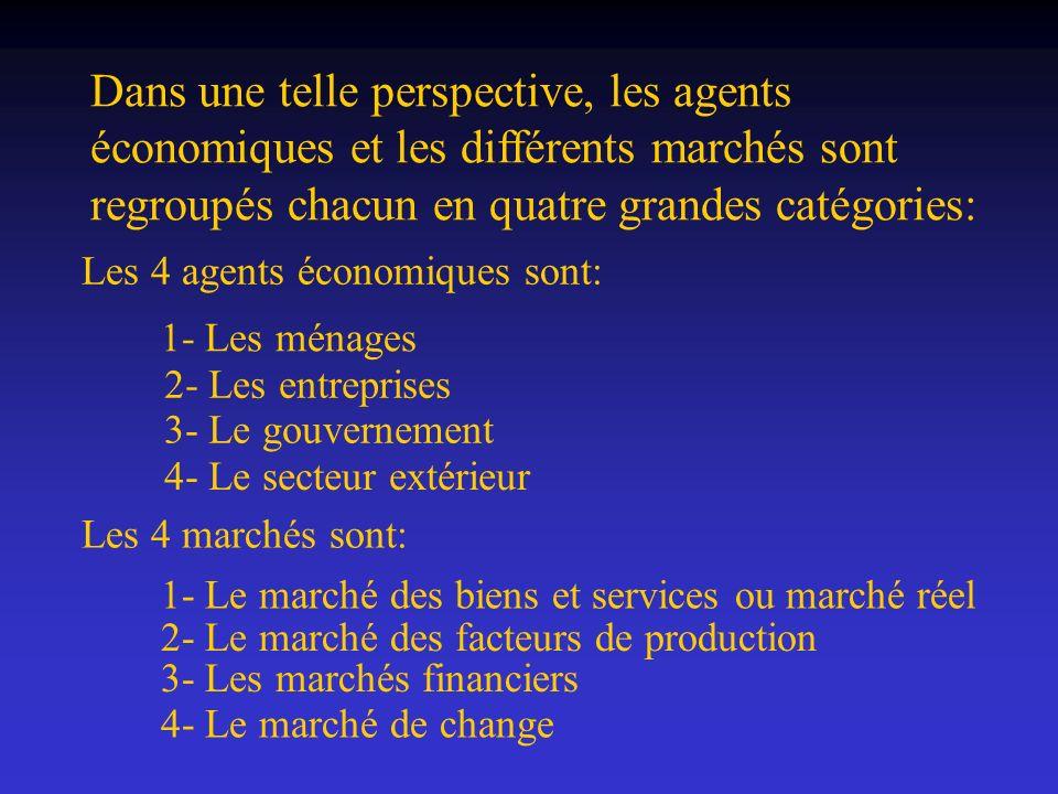 Dans une telle perspective, les agents économiques et les différents marchés sont regroupés chacun en quatre grandes catégories: Les 4 agents économiq