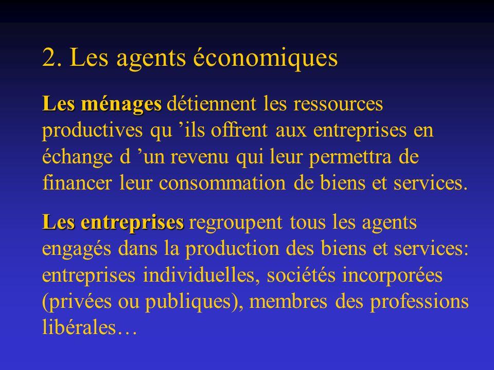 Les ménages Les ménages détiennent les ressources productives qu ils offrent aux entreprises en échange d un revenu qui leur permettra de financer leu
