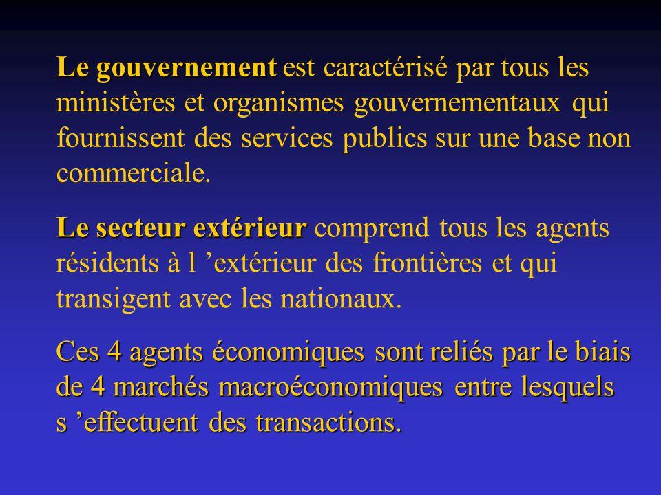 Le gouvernement Le gouvernement est caractérisé par tous les ministères et organismes gouvernementaux qui fournissent des services publics sur une bas