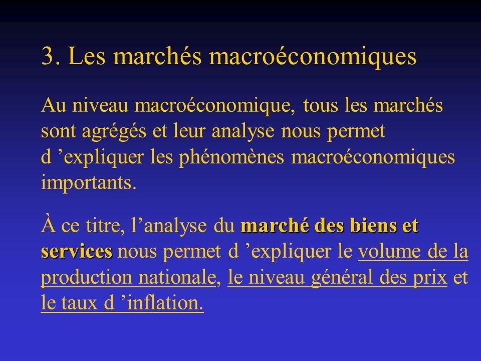 Au niveau macroéconomique, tous les marchés sont agrégés et leur analyse nous permet d expliquer les phénomènes macroéconomiques importants. marché de