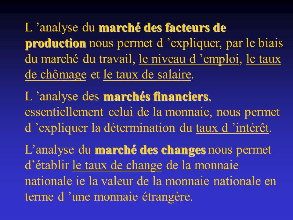 marché des facteurs de production L analyse du marché des facteurs de production nous permet d expliquer, par le biais du marché du travail, le niveau