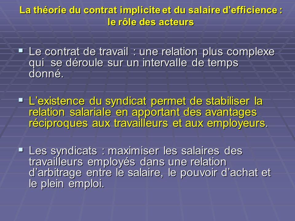 La théorie du contrat implicite et du salaire defficience : le rôle des acteurs Le contrat de travail : une relation plus complexe qui se déroule sur