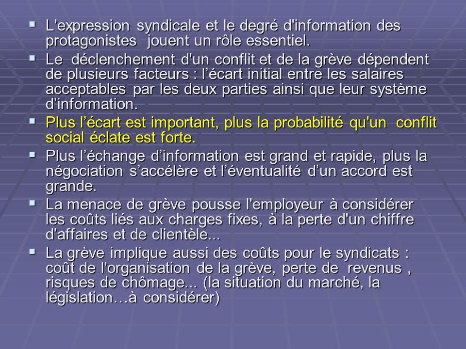 L'expression syndicale et le degré d'information des protagonistes jouent un rôle essentiel. L'expression syndicale et le degré d'information des prot