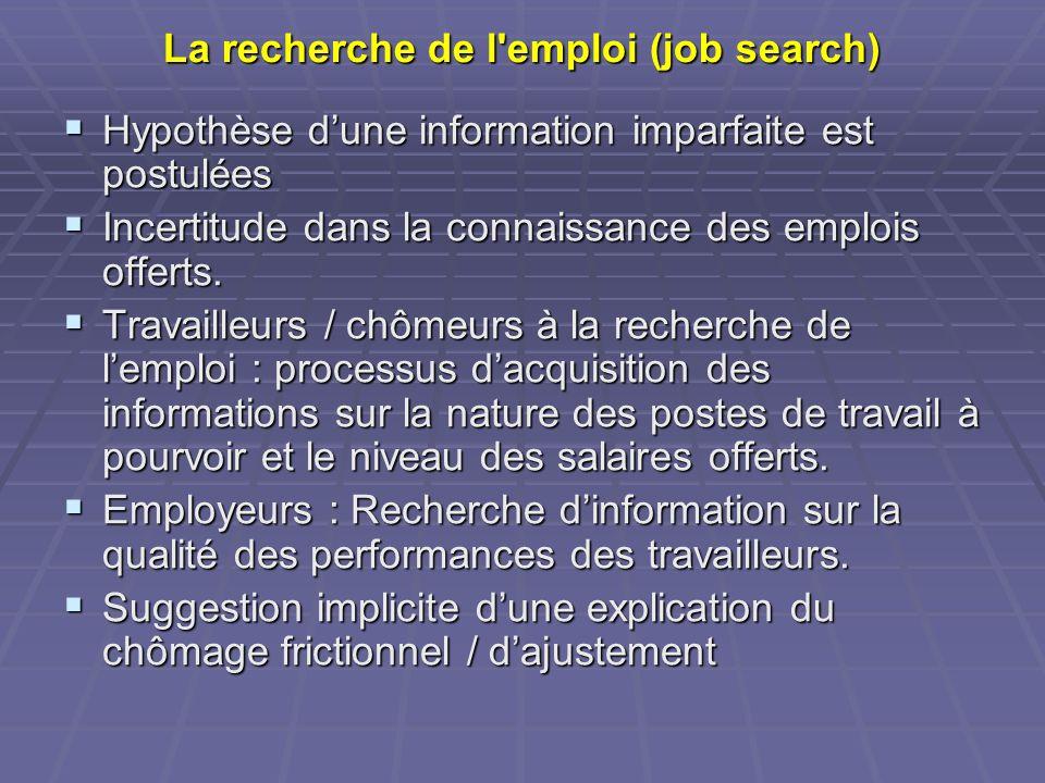 La recherche de l'emploi (job search) Hypothèse dune information imparfaite est postulées Hypothèse dune information imparfaite est postulées Incertit