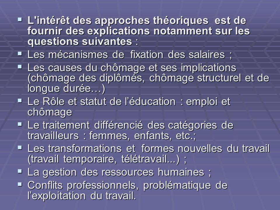 L'intérêt des approches théoriques est de fournir des explications notamment sur les questions suivantes : L'intérêt des approches théoriques est de f