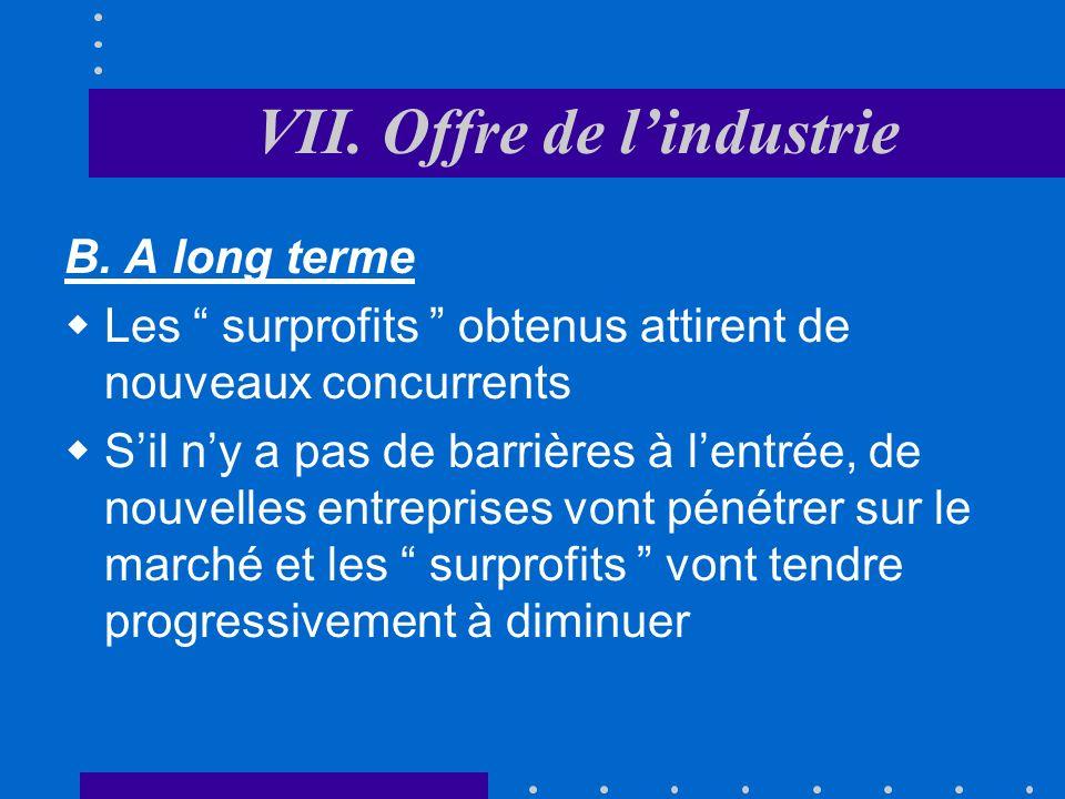 VII. Offre de lindustrie Q P Offre de l industrie A PAPAPAPA A: seuil de rentabilité de lentreprise la plus efficace P1P1P1P1 Q1Q1Q1Q1 Surprofit