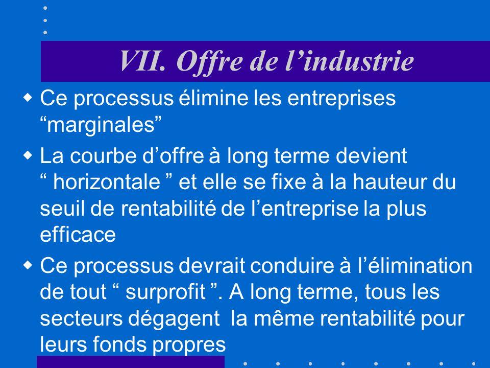 VII. Offre de lindustrie B. A long terme Les surprofits obtenus attirent de nouveaux concurrents Sil ny a pas de barrières à lentrée, de nouvelles ent