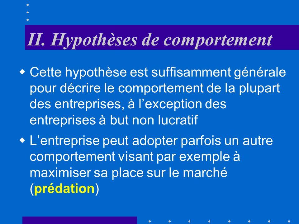 II. Hypothèses de comportement Objectif: Déterminer la quantité particulière Q* que l entreprise devrait produire tel que: (Q*) = RT(Q*) – CT(Q*) soit