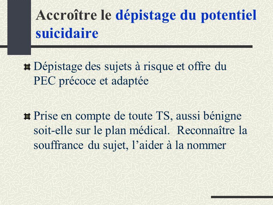 Dépistage des sujets à risque et offre du PEC précoce et adaptée Prise en compte de toute TS, aussi bénigne soit-elle sur le plan médical.