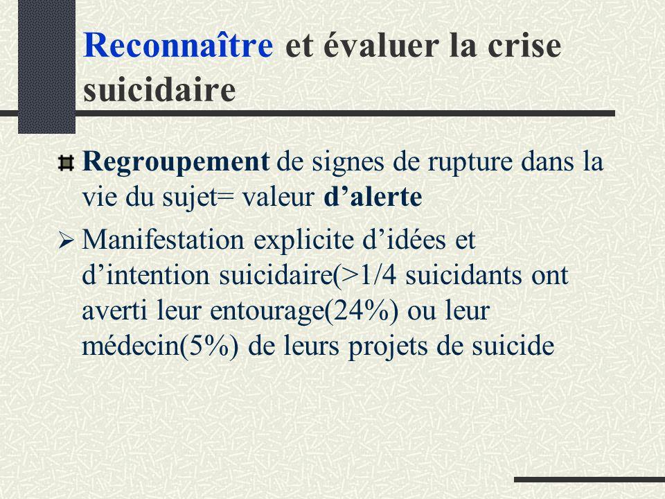 Reconnaître et évaluer la crise suicidaire Regroupement de signes de rupture dans la vie du sujet= valeur dalerte Manifestation explicite didées et dintention suicidaire(>1/4 suicidants ont averti leur entourage(24%) ou leur médecin(5%) de leurs projets de suicide