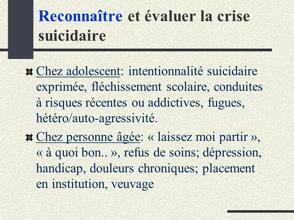 Chez adolescent: intentionnalité suicidaire exprimée, fléchissement scolaire, conduites à risques récentes ou addictives, fugues, hétéro/auto-agressivité.