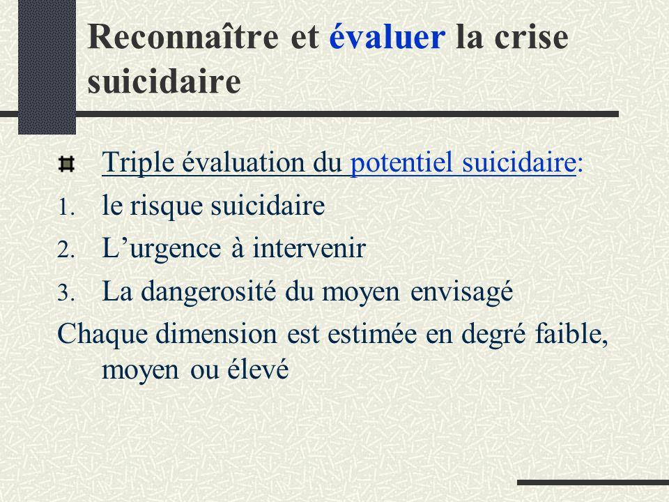 Triple évaluation du potentiel suicidaire: 1.le risque suicidaire 2.