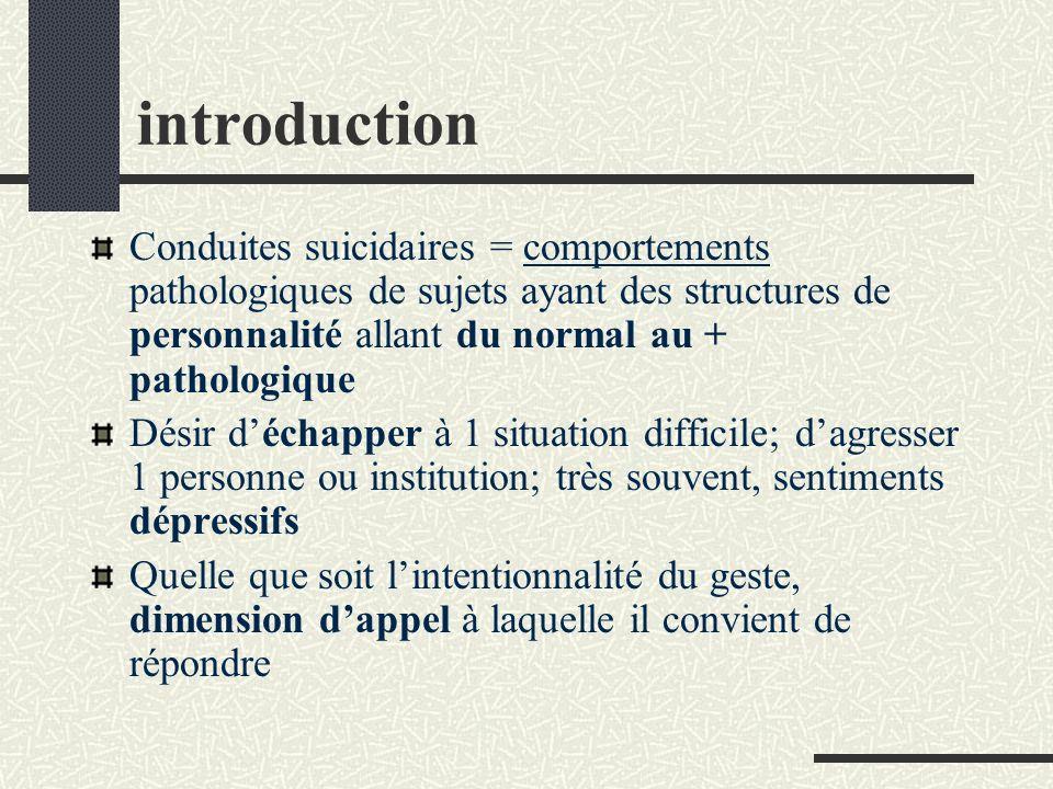Critères dévaluation du risque 3/ Facteurs IIIres: non modifiables, valeur prédictive si F.