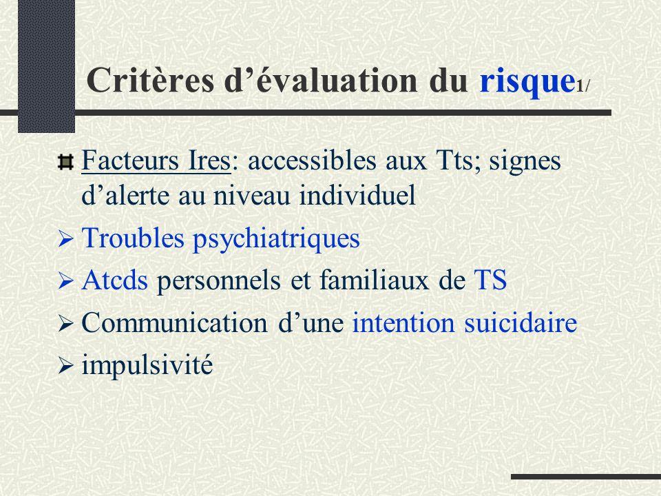 Critères dévaluation du risque 1/ Facteurs Ires: accessibles aux Tts; signes dalerte au niveau individuel Troubles psychiatriques Atcds personnels et familiaux de TS Communication dune intention suicidaire impulsivité