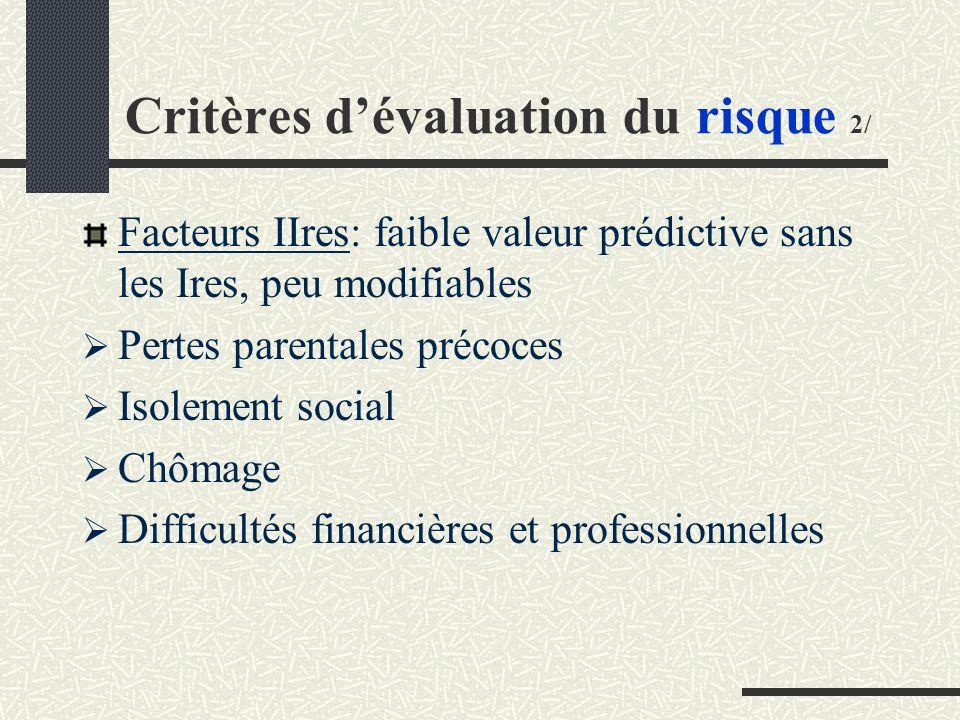 Critères dévaluation du risque 2/ Facteurs IIres: faible valeur prédictive sans les Ires, peu modifiables Pertes parentales précoces Isolement social Chômage Difficultés financières et professionnelles