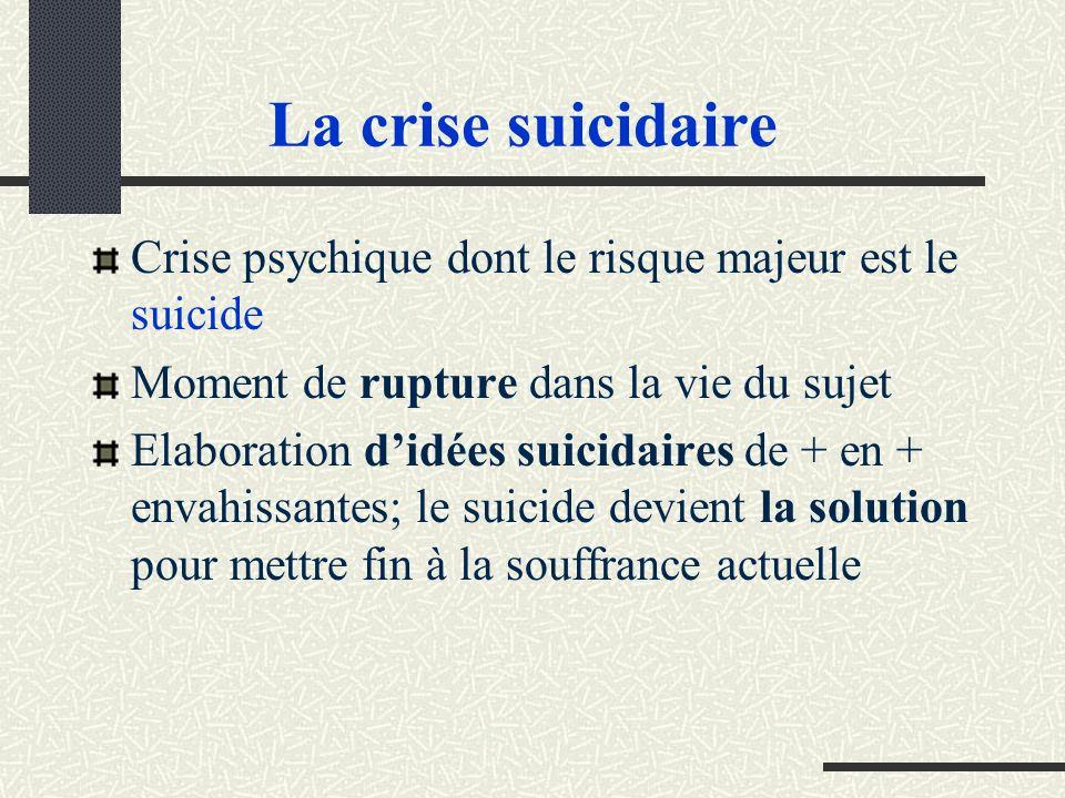 La crise suicidaire Crise psychique dont le risque majeur est le suicide Moment de rupture dans la vie du sujet Elaboration didées suicidaires de + en + envahissantes; le suicide devient la solution pour mettre fin à la souffrance actuelle