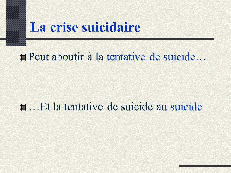 Le suicide: un problème de santé publique Suicide: Suicide: 11 000 décès/an en France(3H/1F) Première cause de mortalité chez les 15-35 ans(>AVP) Les tentatives de suicide Les tentatives de suicide sont des FDR de suicide 160000 TS/an (2F/1H) Facteurs de gravité : Dépression Persistance de lenvie de mourir États psychotiques, conduites de dépendance Sujet âgé Hommes Armes à la maison Sujet très isolé (dans la vie ou au moment de la TS) Maladies somatiques TS par pendaison ou arme à feu (forte létalité)