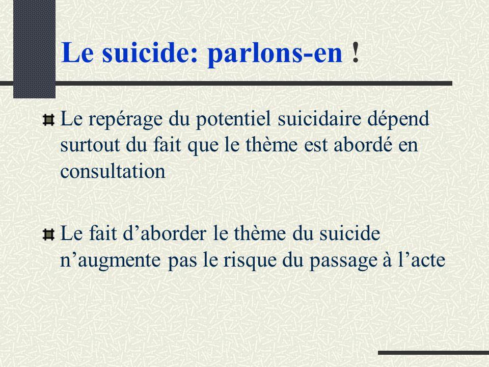 « Sad Persons » Echelle dévaluation du risque suicidaire 1- homme = 1pt 2- âge 45 ans = 1pt 3- déprimé ou désespéré = 2 pts 4- A T C D de TS = 1 pt 5- Éthylisme, abus substances actuel = 1 pt 6- Jugement détérioré par psychose ou confusion = 2pts 7- séparé, divorcé ou vie isolée = 1pt 8- intention exprimée de se suicider ou geste planifié = 2pts 9- pas de lien social significatif = 1pt 10- incapacité de garantir ses gestes ultérieurs = 2pts Score Faible 0 – 4 ; Score Moyen 5 – 9 ; Score élevé 10 - 14 Score Faible 0-4 Moyen 5-9 Elevé 10-14