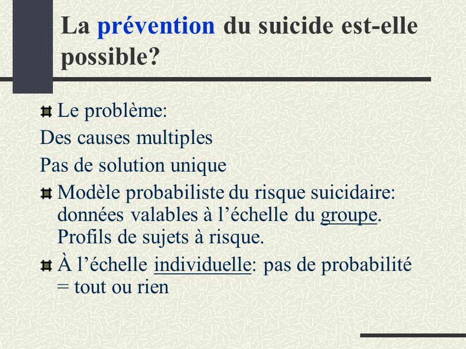 Urgence et tentatives de suicide Urgence et tentatives de suicide Conduite à tenir 1/3 1/ Traitement médical ou chirurgical de l intoxication ou des conséquences du geste suicidaire 2/ Ne jamais laisser repartir un patient ayant un trouble de la conscience ou encore somnolent 3/ Examen psychiatrique avec recherche de facteurs de risque (dépression) et de protection ; enquête sur le geste suicidaire éventuel évaluation du niveau de risque suicidaire 4/ Stratégie thérapeutique en fonction du niveau de risque estimé