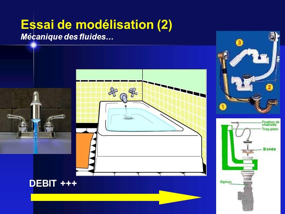 Essai de modélisation (2) Mécanique des fluides… DEBIT +++
