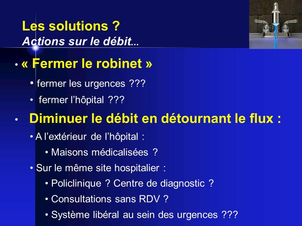 Les solutions ? Actions sur le débit … « Fermer le robinet » fermer les urgences ??? fermer lhôpital ??? Diminuer le débit en détournant le flux : A l