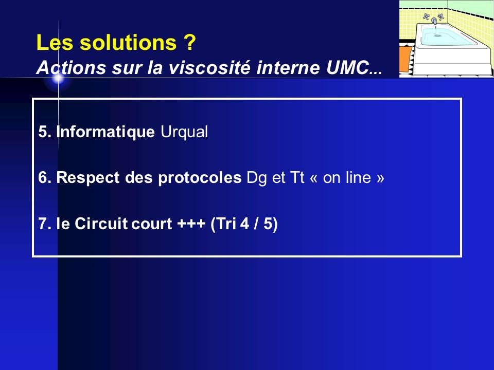 Les solutions ? Actions sur la viscosité interne UMC … 5. Informatique Urqual 6. Respect des protocoles Dg et Tt « on line » 7. le Circuit court +++ (