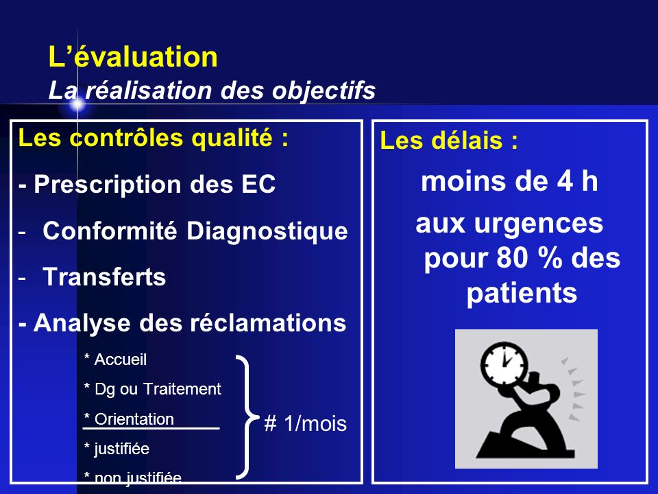 Les contrôles qualité : - Prescription des EC -Conformité Diagnostique -Transferts - Analyse des réclamations * Accueil * Dg ou Traitement * Orientati
