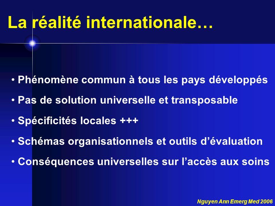 Nguyen Ann Emerg Med 2006 La réalité internationale… Phénomène commun à tous les pays développés Pas de solution universelle et transposable Spécifici