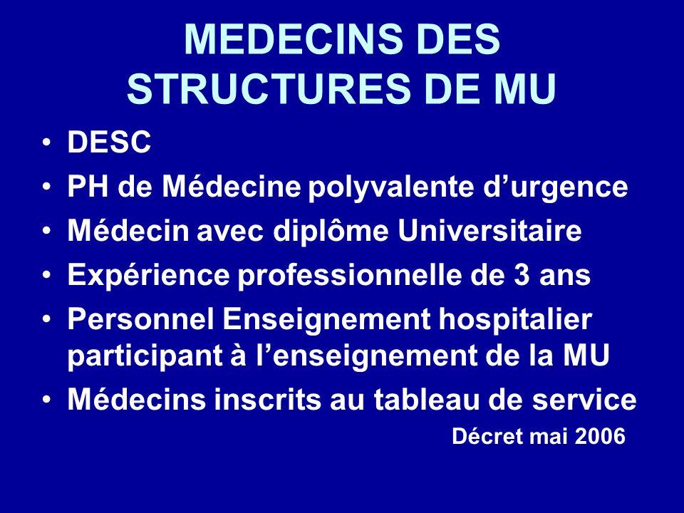 MEDECINS DES STRUCTURES DE MU DESC PH de Médecine polyvalente durgence Médecin avec diplôme Universitaire Expérience professionnelle de 3 ans Personne