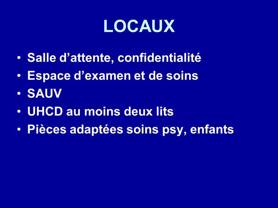 LOCAUX Salle dattente, confidentialité Espace dexamen et de soins SAUV UHCD au moins deux lits Pièces adaptées soins psy, enfants